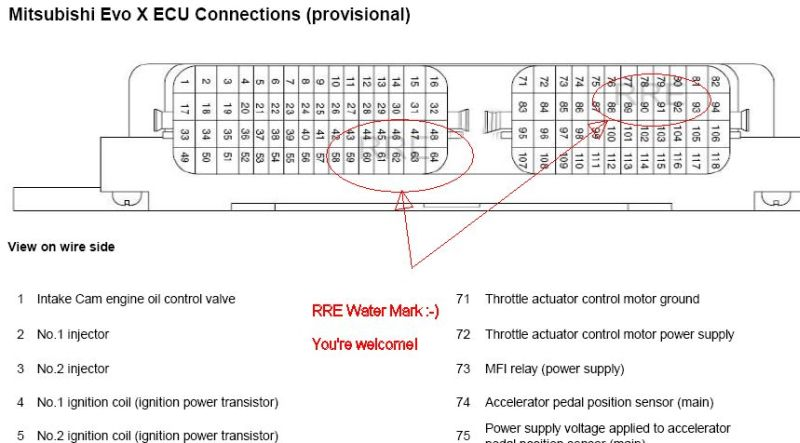 Evo 9 Electrical Drawings – The Wiring Diagram – readingrat.net