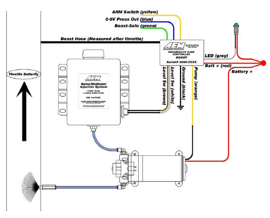 Water Injection User Manual 10 3000_img_2 aem water alcohol injection kit install instructions and user manual aem ems 4 wiring diagram at gsmportal.co