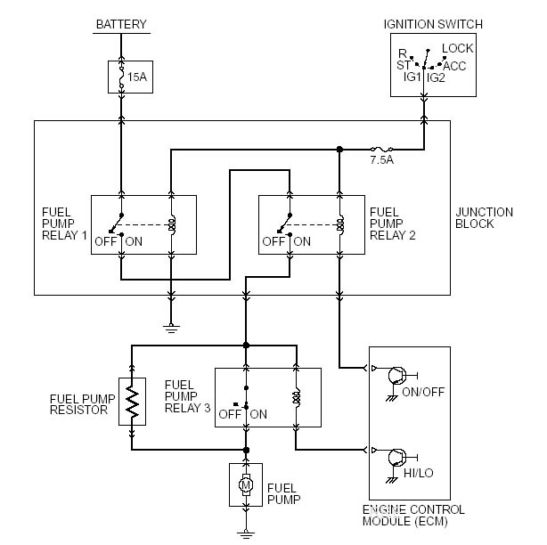 Fuel pump relay schematic wiring diagram library relay coil wiring diagram rre\u0027s evo fuel pump info 2007 sebring fuel pump relay schematic fuel pump relay schematic