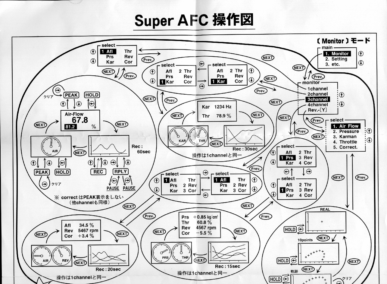 Index Of Parts Apex Rb25 Wiring Plug Diagram
